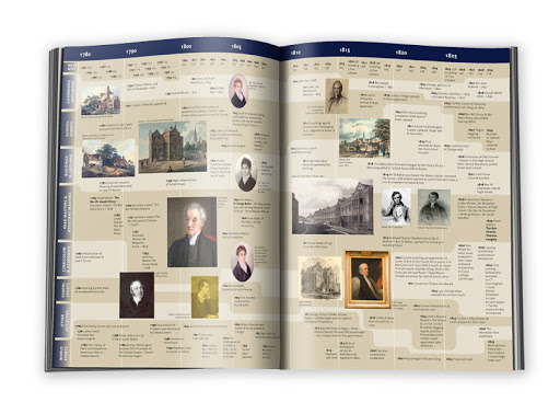 Book Design: The Timeline History of Harrow School